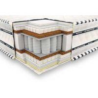 Двуспальный матрас 3D Империал Латекс Кокос 160*190-200 см