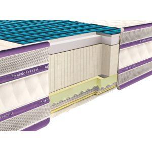 Двуспальный матрас 3D Aerosystem Neoflex Comfogel 160*190-200 см