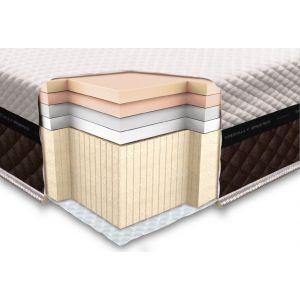 Двуспальный матрас Laconica Foam 160*190-200 см