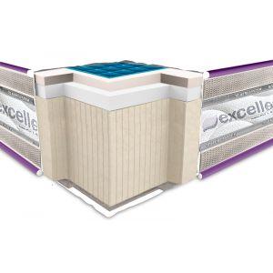 Односпальный матрас Neoflex COMFOGEL Soft 80*190-200 см
